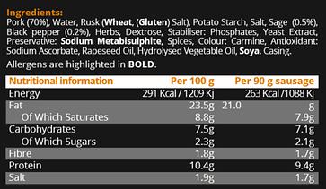 Nutritional Value + Ingredients Cumberland Sausage